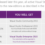 Visual Studio 2015–Editions