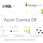 Azure CosmosDB - a multi-model, multi-API for highly scalable applications